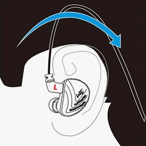 KZ Headset Wearing